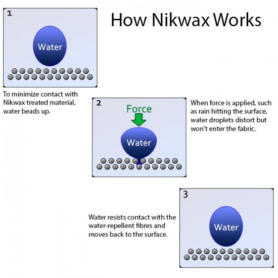 Nikwax Water Proof Wax - For Leather