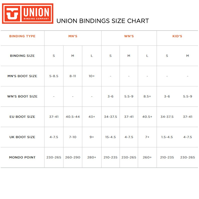 Union Force Snowboard Binding 2017
